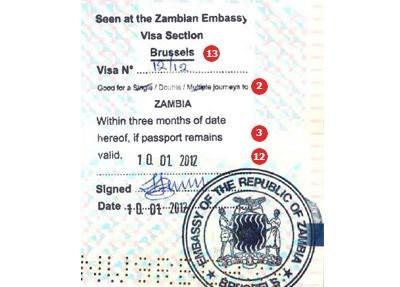 Zambia visum